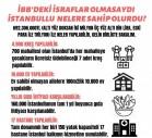 """Demokrasi Kazanacak Platformu:"""" """"İBB'deki israflar olmasaydı İstanbullu nelere sahip olabilirdi?"""""""