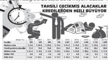 4.5 milyon kişi borca battı